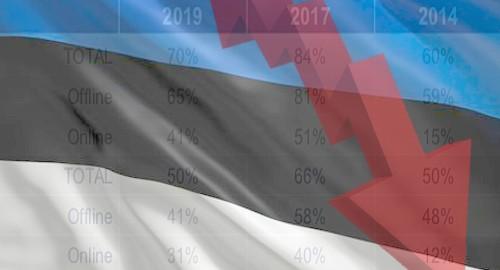 爱沙尼亚赌博参与度下降