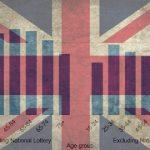 UK anti-gambling media stews as problem gambling rates fall