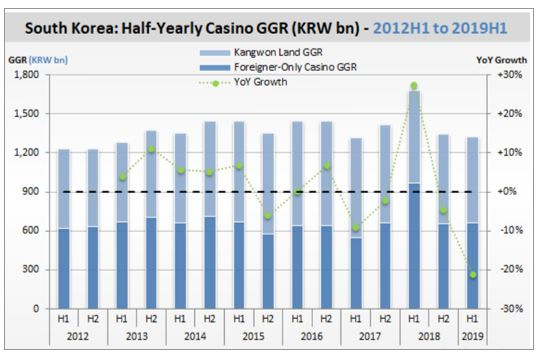 asia-pacific-region-detailed-overview-of-the-fastest-growing-gambling-market-of-the-world3