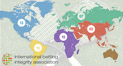 international-betting-integrity-association-suspicious-alerts-2019