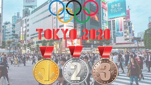 canada-australia-drop-out-of-2020-tokyo-olympics