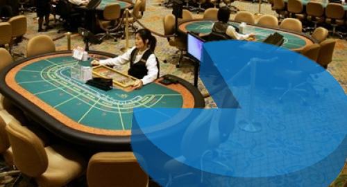 macau-casino-gaming-table-operating-coronavirus