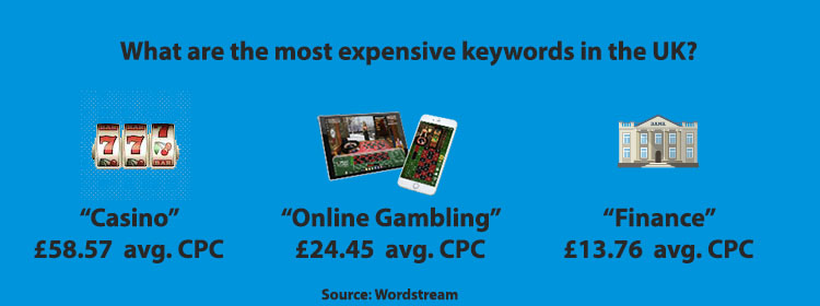 How Could AI Change PPC Advertising in the Gaming Industry