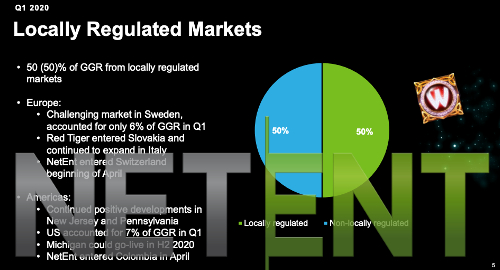 netent-regulated-online-gambling-market-growth
