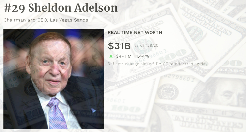 sands-adelson-gambling-sector-forbes-billionaires-2020