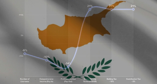 cyprus-online-sports-betting-revenue-q1