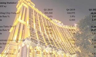 galaxy-entertainment-macau-casino-earnings-plunge