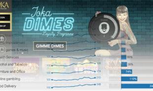 australia-online-gambling-casino-spending-coronavirus