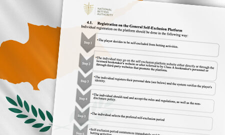 cyprus-sports-betting-self-exclusion-platform