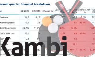 kambi-sports-betting-revenue-pandemic