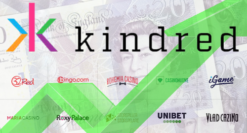 Kindred sports betting spread betting uk reviews of asmf