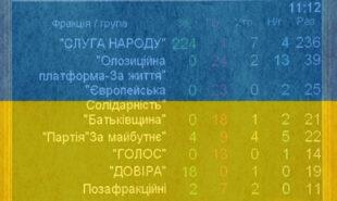 ukraine-parliament-okays-gambling-expansion-bill