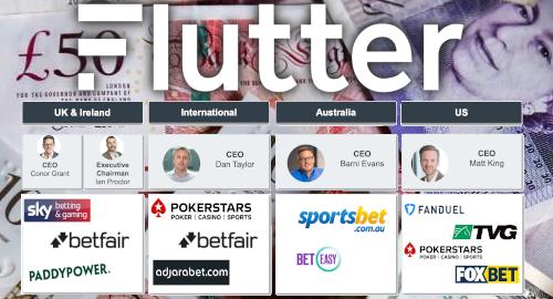 flutter-entertainment-online-gambling-betting-h1-2020