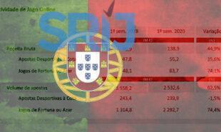 portugal-online-gambling-casino-pandemic