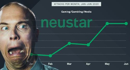 online-gambling-distributed-denial-service-attacks