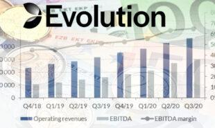 evolution-netent-online-gambling-technology-revenue