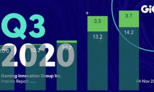 gaming-innovation-group-gambling-revenue