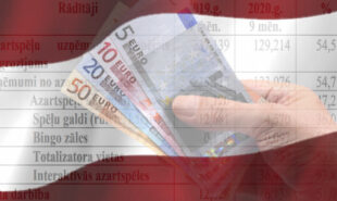 latvia-online-gambling-pandemic-rebound