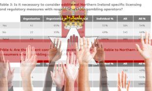 northern-ireland-online-gambling-betting-casino-survey