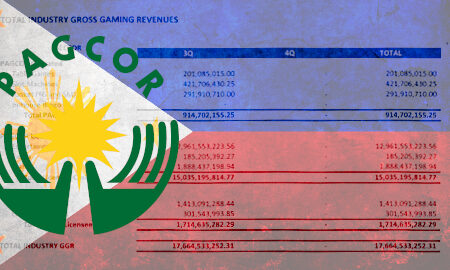 pagcor-philippine-casino-online-gambling-revenue-q3-2020
