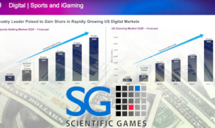 scientific-games-igaming-sports-betting-lottery-casino-revenue