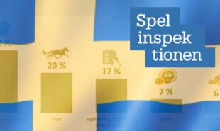 sweden-online-gambling-survey-2020
