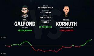 Statistics of Galfond and Kornuth