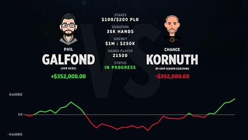 Statistik Galfond dan Kornuth