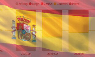 spain-online-gambling-betting-casino-revenue-q3-2020