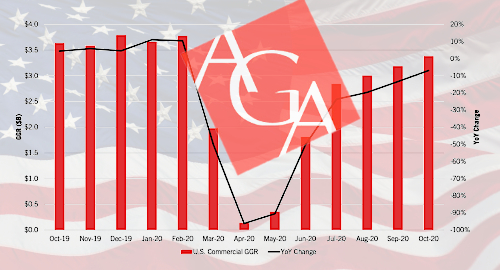 us-casinos-october-gaming-revenue