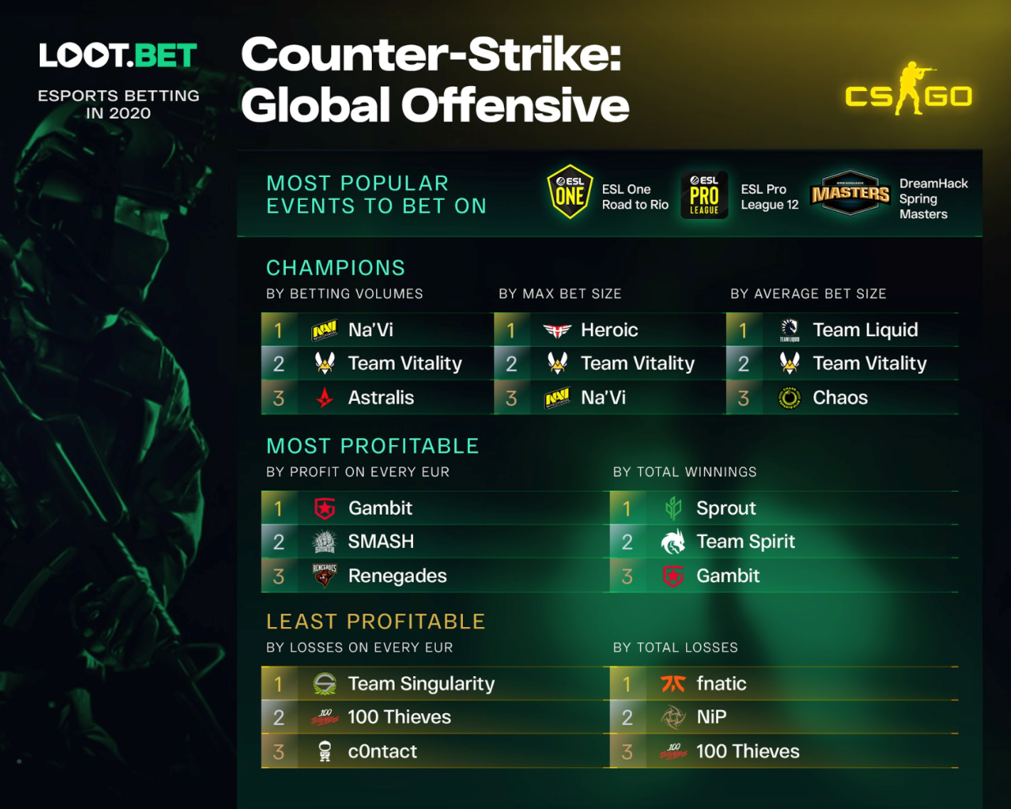 Serangan Global Counter-Strike