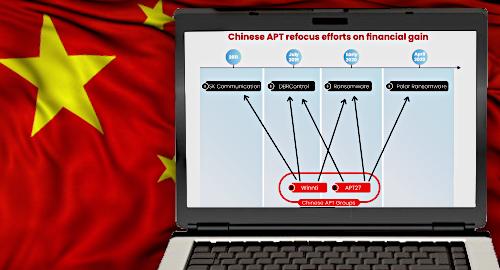 china-hackers-online-gambling-ransomware