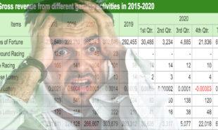macau-vip-casino-gambling-q4-2020