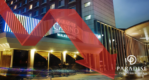 south-korea-paradise-casino-2020-gaming-revenue