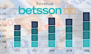 betsson-2020-online-gambling-revenue-profit